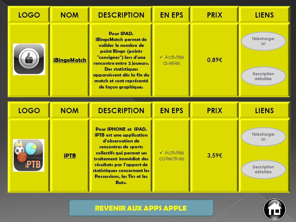 LOGONOMDESCRIPTIONEN EPSPRIXLIENS iPTB Pour IPHONE et IPAD. iPTB est une application d'observation de rencontres de sports collectifs qui permet un tr