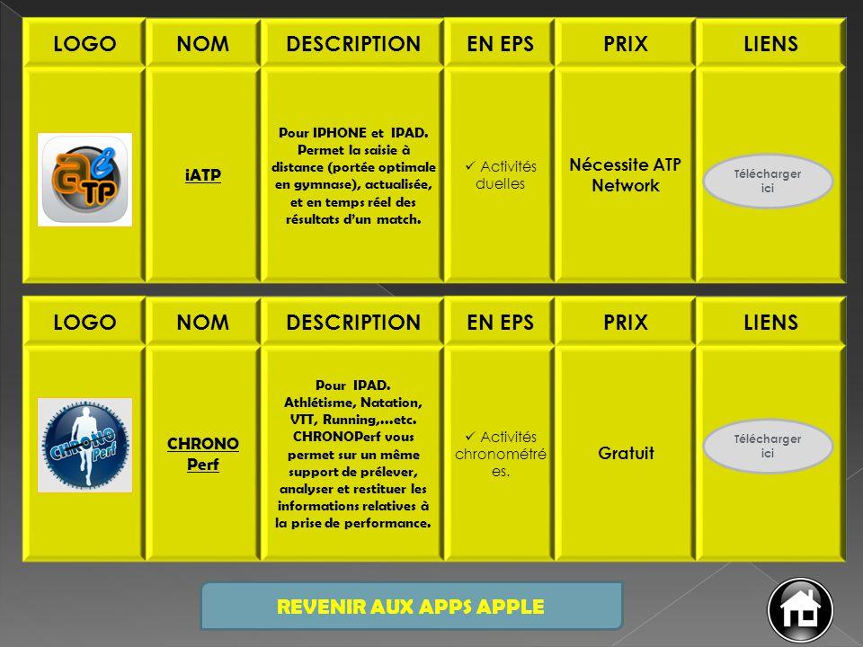 LOGONOMDESCRIPTIONEN EPSPRIXLIENS CHRONO Perf Pour IPAD. Athlétisme, Natation, VTT, Running,...etc. CHRONOPerf vous permet sur un même support de prél