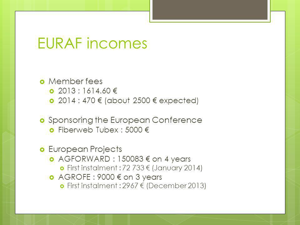 EURAF incomes  Member fees  2013 : 1614.60 €  2014 : 470 € (about 2500 € expected)  Sponsoring the European Conference  Fiberweb Tubex : 5000 €  European Projects  AGFORWARD : 150083 € on 4 years  First instalment : 72 733 € (January 2014)  AGROFE : 9000 € on 3 years  First instalment : 2967 € (December 2013)