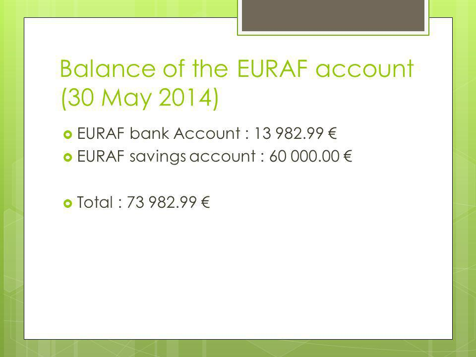 Balance of the EURAF account (30 May 2014)  EURAF bank Account : 13 982.99 €  EURAF savings account : 60 000.00 €  Total : 73 982.99 €