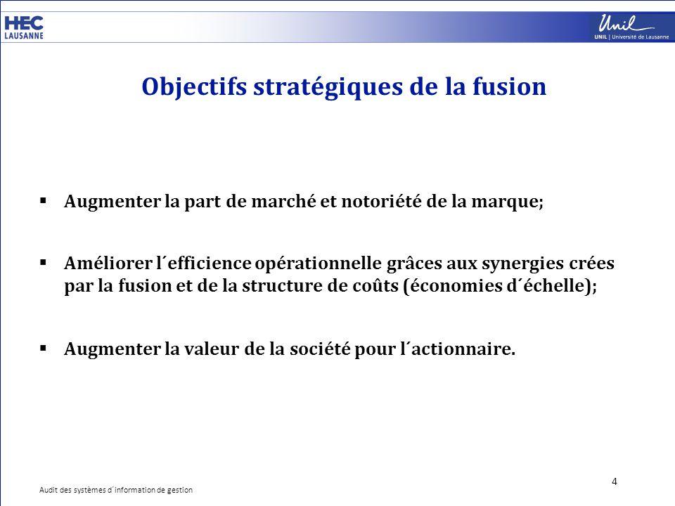 Objectifs stratégiques de la fusion 4  Augmenter la part de marché et notoriété de la marque;  Améliorer l´efficience opérationnelle grâces aux syne