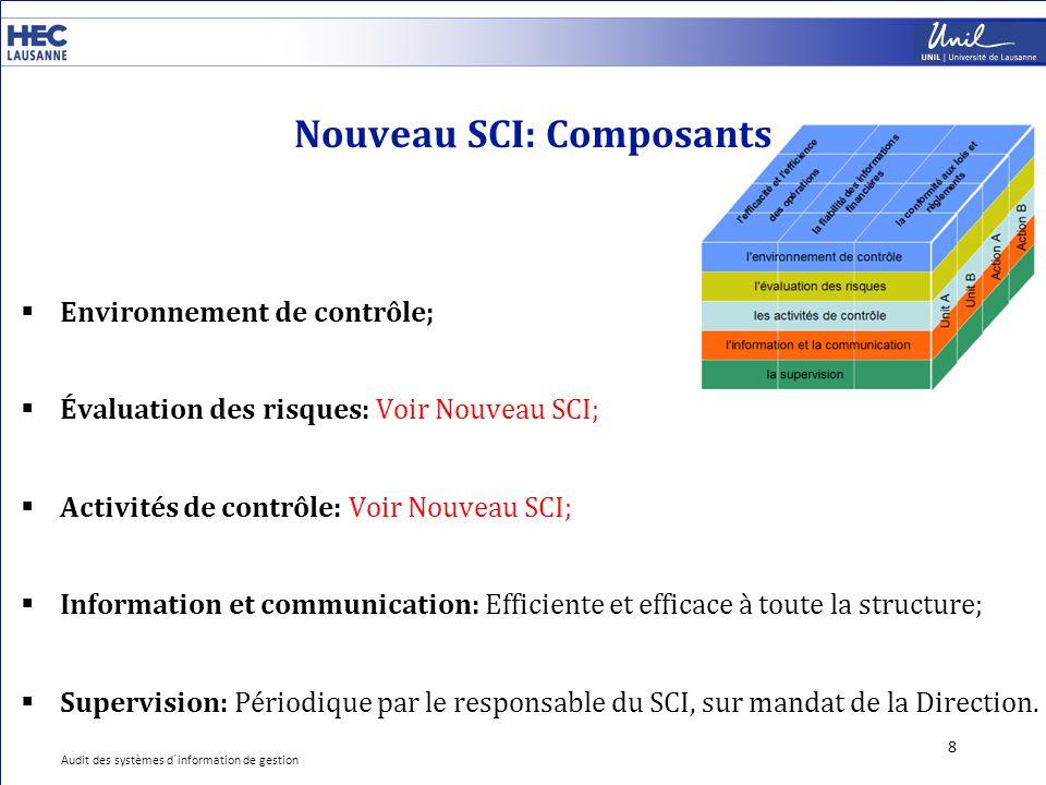 8  Environnement de contrôle;  Évaluation des risques: Voir Nouveau SCI;  Activités de contrôle: Voir Nouveau SCI;  Information et communication: