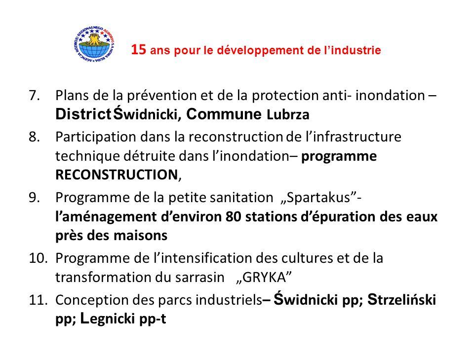 """7.Plans de la prévention et de la protection anti- inondation – District Ś widnicki, Commune Lubrza 8.Participation dans la reconstruction de l'infrastructure technique détruite dans l'inondation– programme RECONSTRUCTION, 9.Programme de la petite sanitation """"Spartakus - l'aménagement d'environ 80 stations d'épuration des eaux près des maisons 10.Programme de l'intensification des cultures et de la transformation du sarrasin """"GRYKA 11.Conception des parcs industriels– Ś widnicki pp; S trzeliński pp; L egnicki pp-t 15 ans pour le développement de l'industrie"""