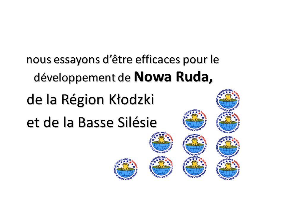 nous essayons d'être efficaces pour le développement de Nowa Ruda, nous essayons d'être efficaces pour le développement de Nowa Ruda, de la Région Kłodzki de la Région Kłodzki et de la Basse Silésie et de la Basse Silésie