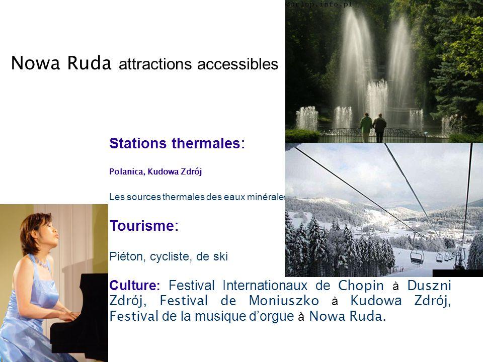 Stations thermales : Polanica, Kudowa Zdrój Les sources thermales des eaux minérales Tourisme : Piéton, cycliste, de ski Culture : Festival Internatio