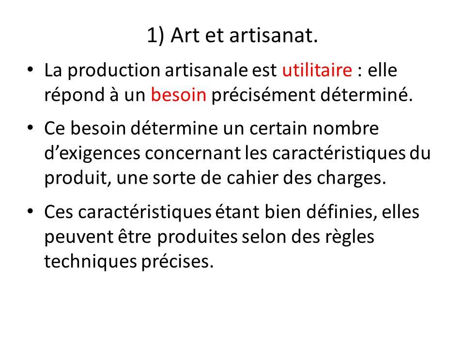 1) Art et artisanat. Ce besoin détermine un certain nombre d'exigences concernant les caractéristiques du produit, une sorte de cahier des charges. La