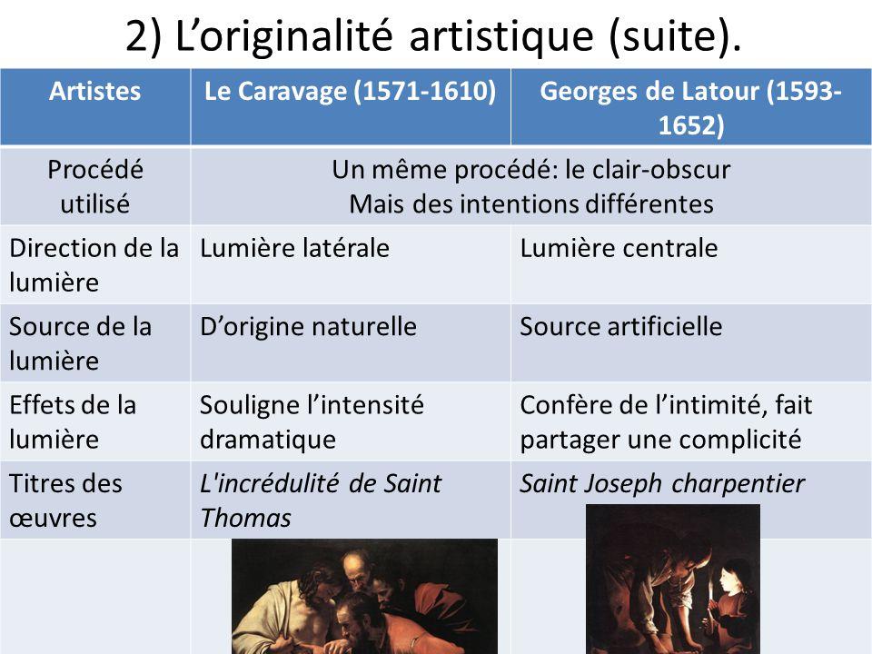 2) L'originalité artistique (suite). ArtistesLe Caravage (1571-1610)Georges de Latour (1593- 1652) Procédé utilisé Un même procédé: le clair-obscur Ma