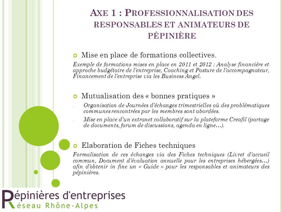 A XE 1 : P ROFESSIONNALISATION DES RESPONSABLES ET ANIMATEURS DE PÉPINIÈRE Mise en place de formations collectives. Exemple de formations mises en pla