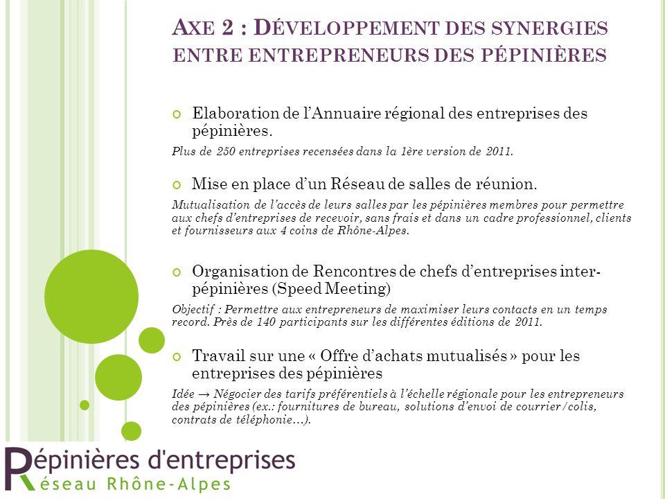 A XE 2 : D ÉVELOPPEMENT DES SYNERGIES ENTRE ENTREPRENEURS DES PÉPINIÈRES Elaboration de l'Annuaire régional des entreprises des pépinières. Plus de 25