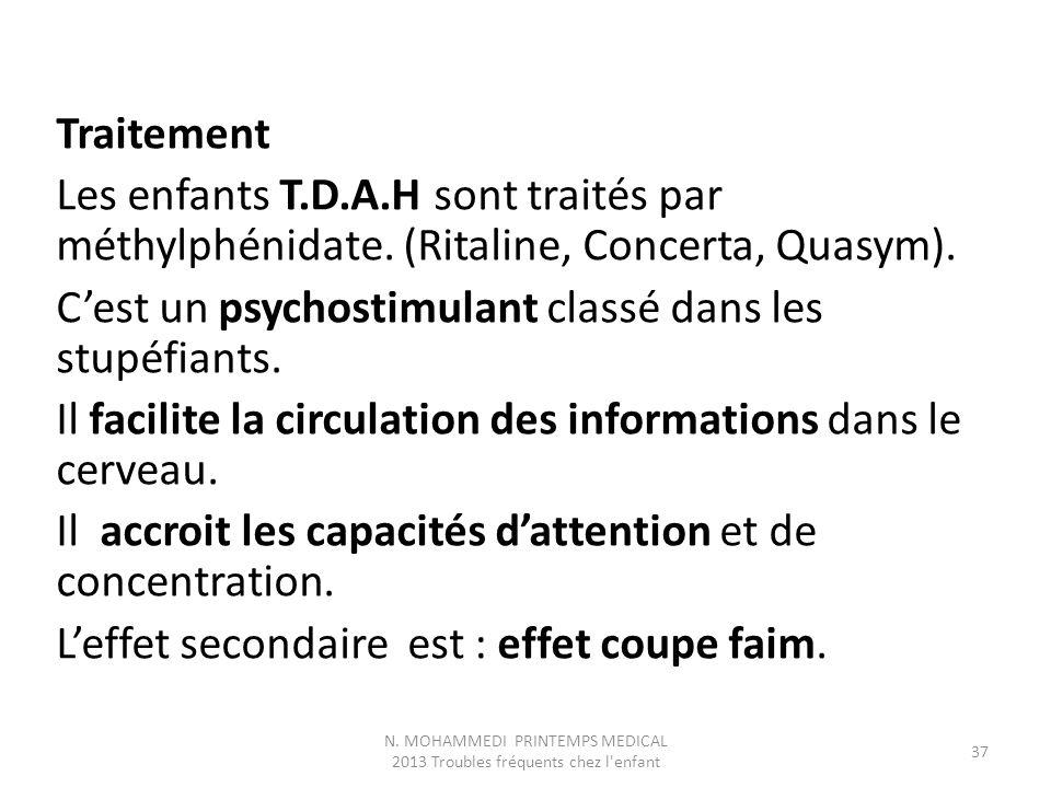 Traitement Les enfants T.D.A.H sont traités par méthylphénidate. (Ritaline, Concerta, Quasym). C'est un psychostimulant classé dans les stupéfiants. I