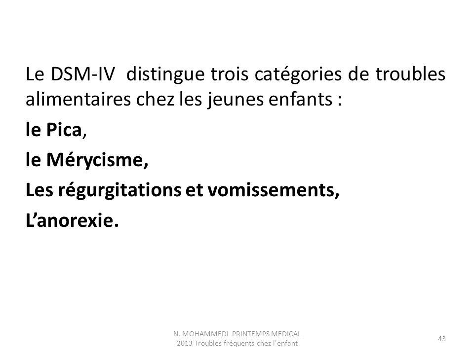 Le DSM-IV distingue trois catégories de troubles alimentaires chez les jeunes enfants : le Pica, le Mérycisme, Les régurgitations et vomissements, L'anorexie.