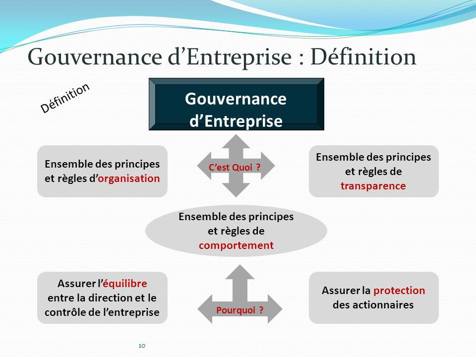 Gouvernance d'Entreprise : Définition Gouvernance d'Entreprise C'est Quoi ? Ensemble des principes et règles d'organisation Ensemble des principes et