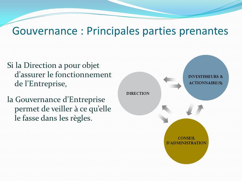 Gouvernance : Principales parties prenantes INVESTISSEURS & ACTIONNAIRE(S ) DIRECTION CONSEIL D'ADMINISTRATION Si la Direction a pour objet d'assurer