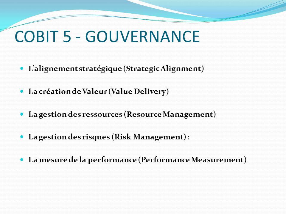 COBIT 5 - GOUVERNANCE L'alignement stratégique (Strategic Alignment) La création de Valeur (Value Delivery) La gestion des ressources (Resource Manage