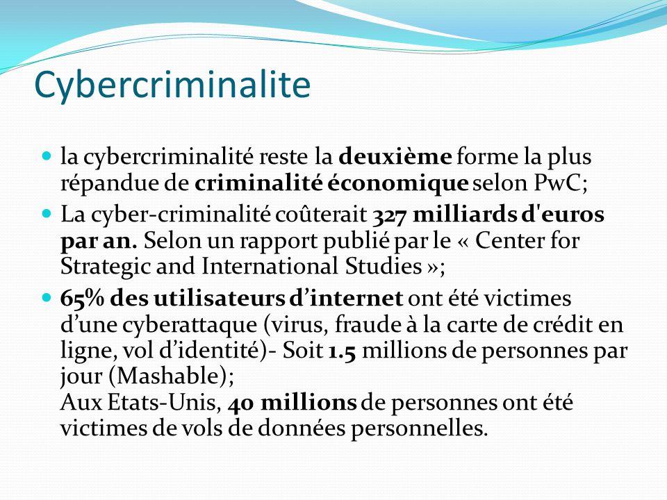 Cybercriminalite la cybercriminalité reste la deuxième forme la plus répandue de criminalité économique selon PwC; La cyber-criminalité coûterait 327