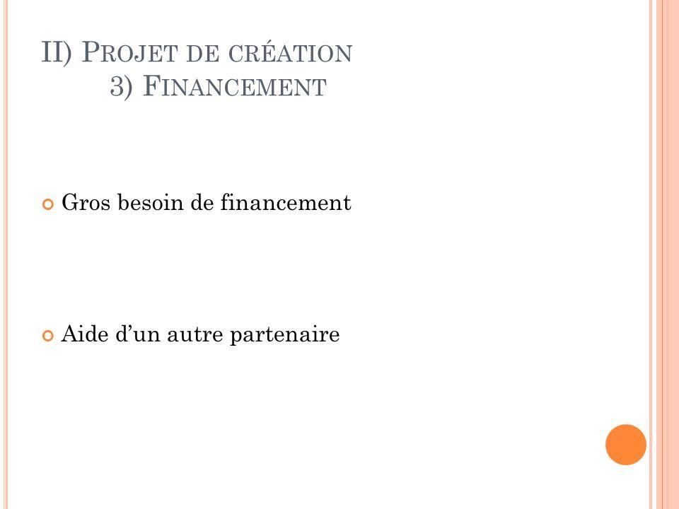 II) P ROJET DE CRÉATION 3) F INANCEMENT Gros besoin de financement Aide d'un autre partenaire