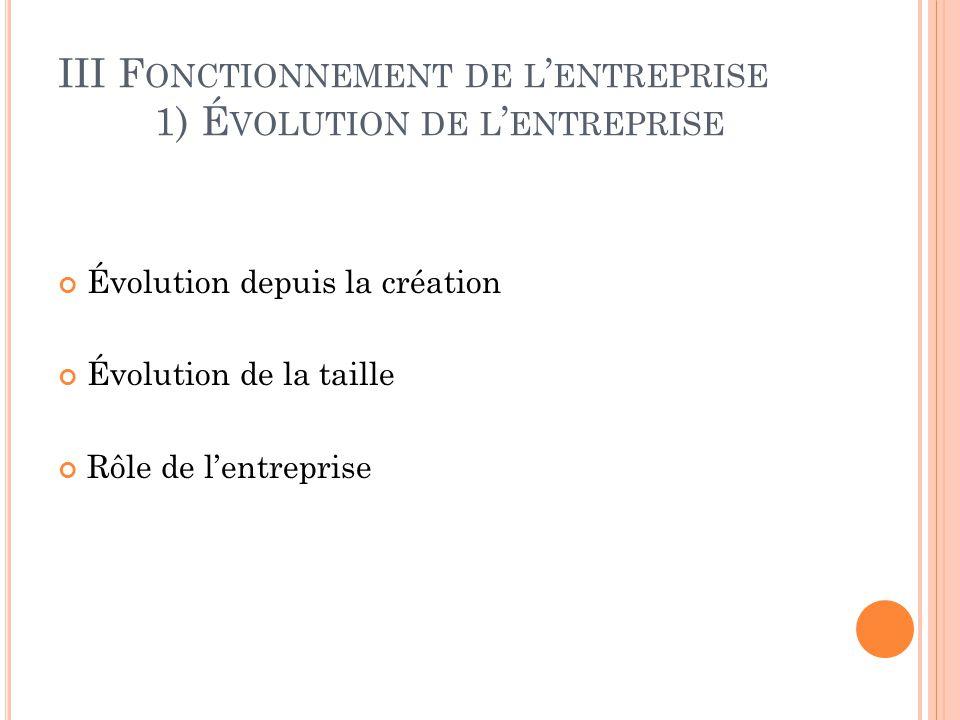 III F ONCTIONNEMENT DE L ' ENTREPRISE 1) É VOLUTION DE L ' ENTREPRISE Évolution depuis la création Évolution de la taille Rôle de l'entreprise