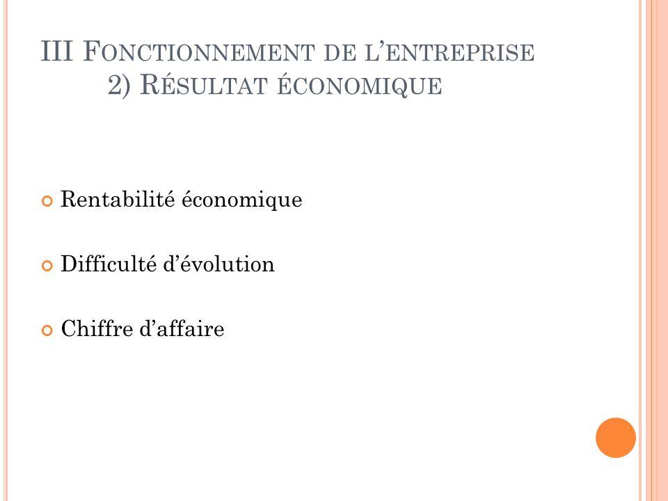 III F ONCTIONNEMENT DE L ' ENTREPRISE 2) R ÉSULTAT ÉCONOMIQUE Rentabilité économique Difficulté d'évolution Chiffre d'affaire