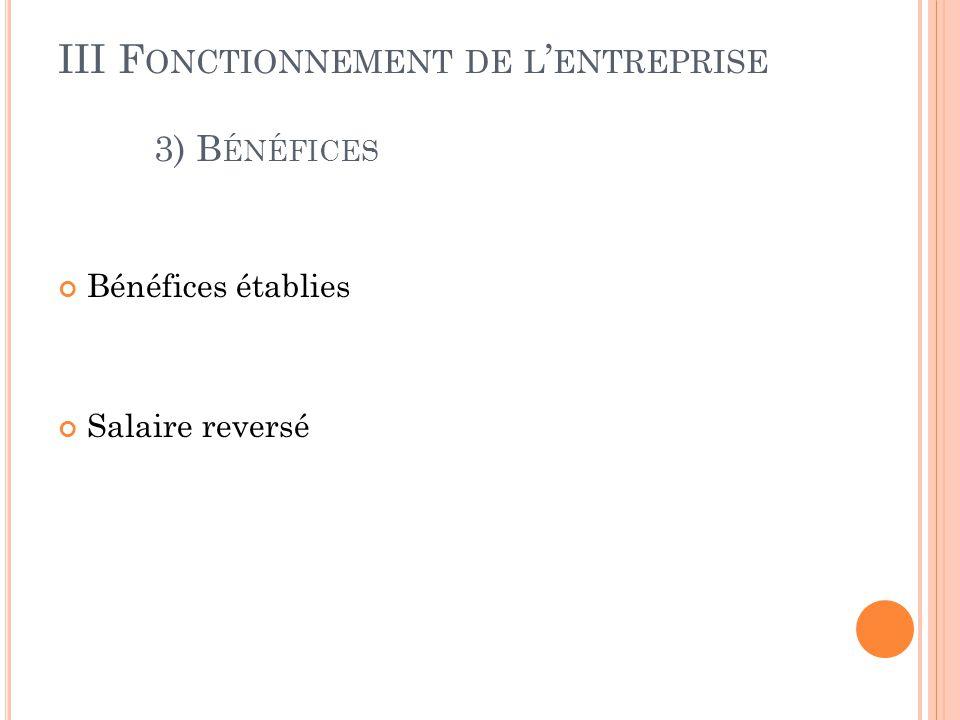 IV) I NFORMATIONS SUR LA CRÉATION 1) D IFFICULTÉS RENCONTRÉES Aucune pour effectuer la création Manque de finances Difficulté pour avoir sa place sur les marchés Augmentation des marchands avec l'apparition du statut auto-entrepreneur