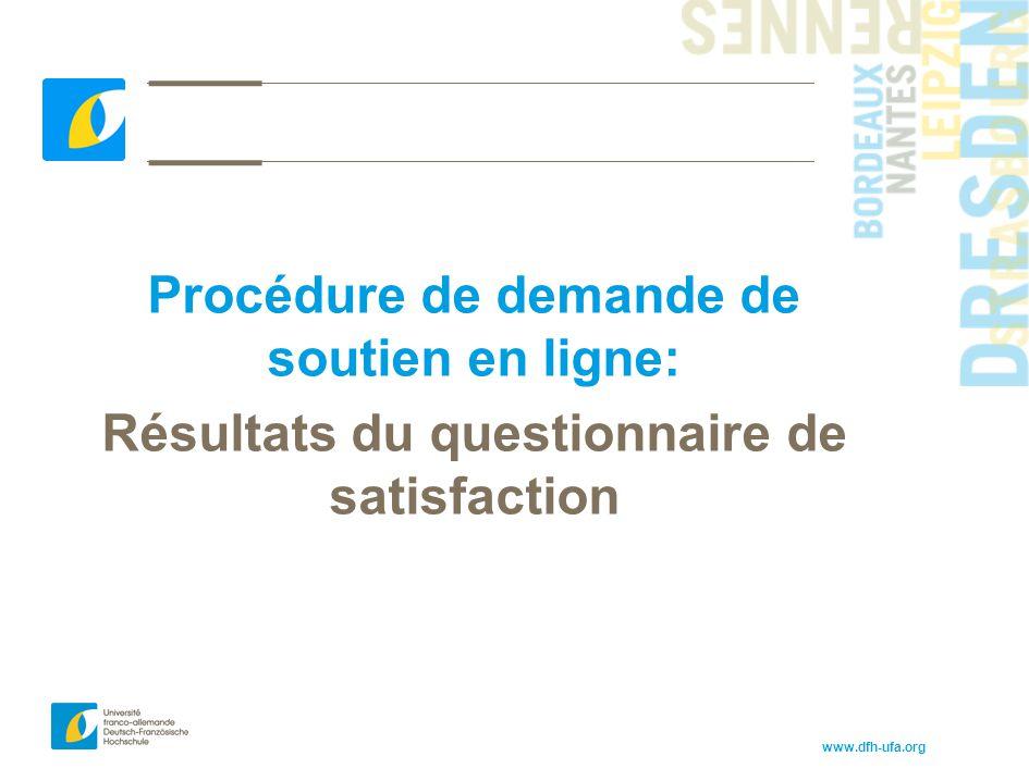 www.dfh-ufa.org Procédure de demande de soutien en ligne: Résultats du questionnaire de satisfaction