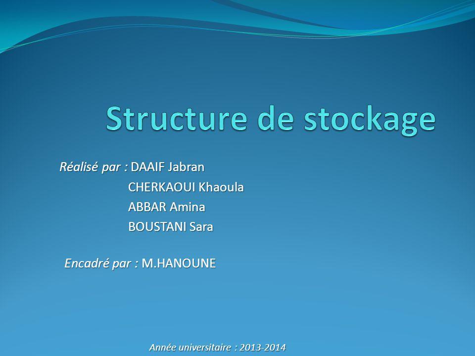 Un tablespace est un espace logique qui contient les objets stockés dans la base de données comme les tables ou les indexes.
