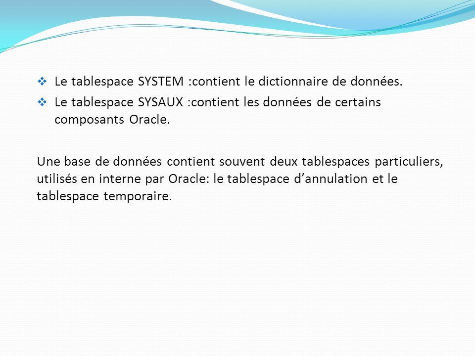  Le tablespace SYSTEM :contient le dictionnaire de données.