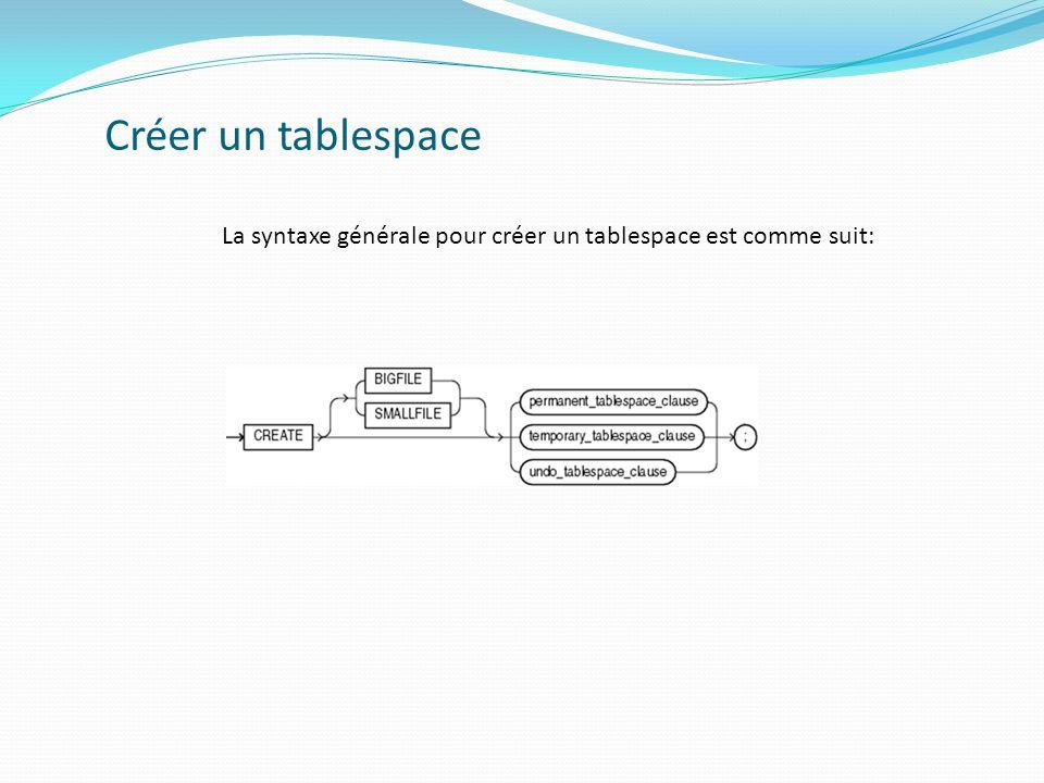 Créer un tablespace La syntaxe générale pour créer un tablespace est comme suit: