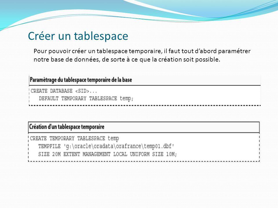 Pour pouvoir créer un tablespace temporaire, il faut tout d'abord paramétrer notre base de données, de sorte à ce que la création soit possible.