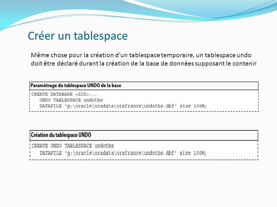 Créer un tablespace Même chose pour la création d'un tablespace temporaire, un tablespace undo doit être déclaré durant la création de la base de données supposant le contenir