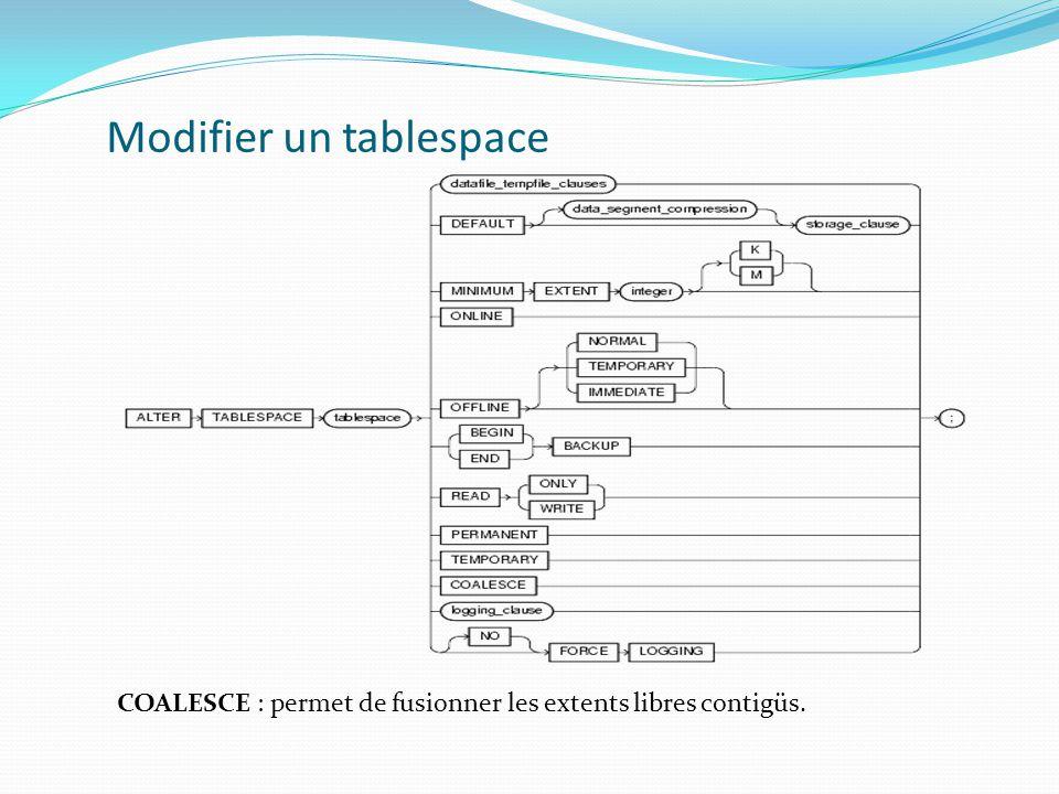 Modifier un tablespace COALESCE : permet de fusionner les extents libres contigüs.