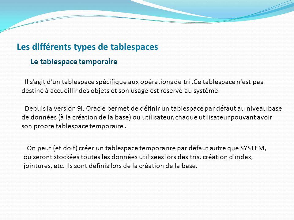 Voir les vues dynamiques V$TEMP_EXTENT_MAP et V$TEMP_SPACE_HEADER pour des infos précises sur l utilisation en temps réel de ces tablespaces.V$TEMP_EXTENT_MAPV$TEMP_SPACE_HEADER Le tablespace UNDO Le tablespace UNDO est réservé exclusivement à l annulation des commandes LMD (UPDATE, INSERT, etc...).