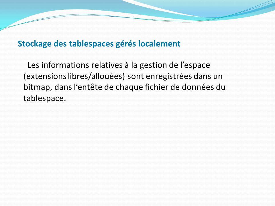 Stockage des tablespaces gérés localement Les informations relatives à la gestion de l'espace (extensions libres/allouées) sont enregistrées dans un bitmap, dans l'entête de chaque fichier de données du tablespace.