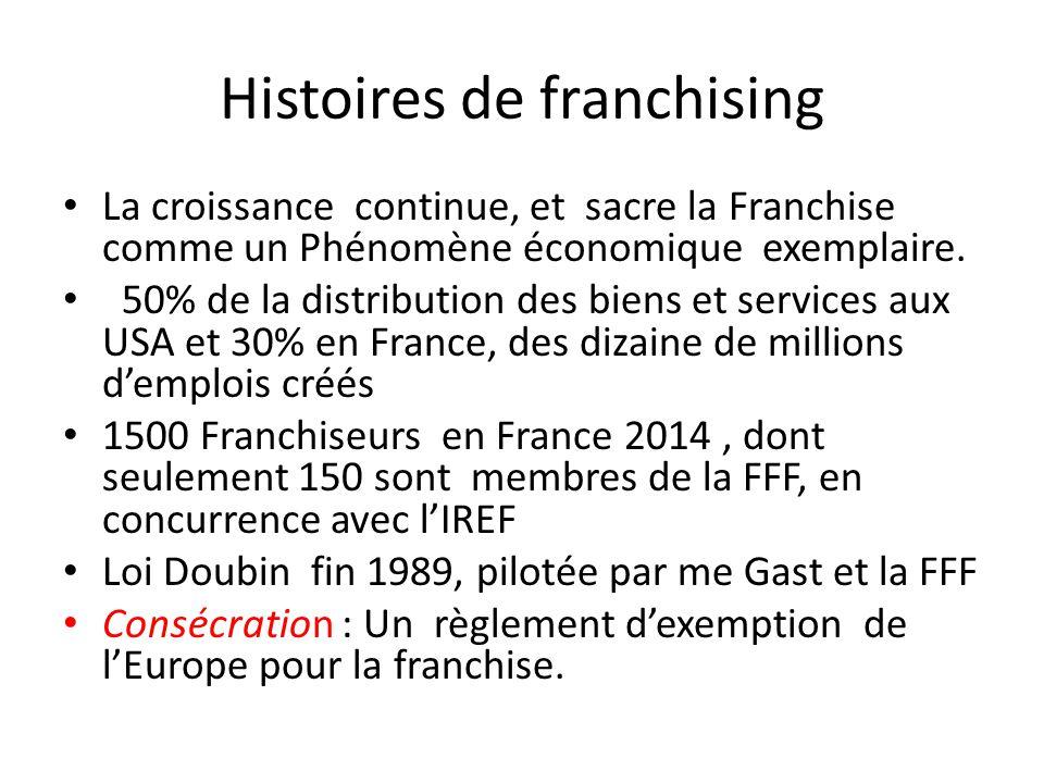 Histoires de franchising La croissance continue, et sacre la Franchise comme un Phénomène économique exemplaire. 50% de la distribution des biens et s