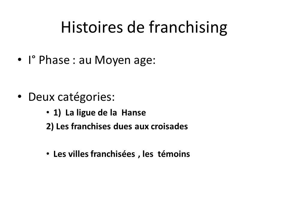 Histoires de franchising I° Phase : au Moyen age: Deux catégories: 1) La ligue de la Hanse 2) Les franchises dues aux croisades Les villes franchisées