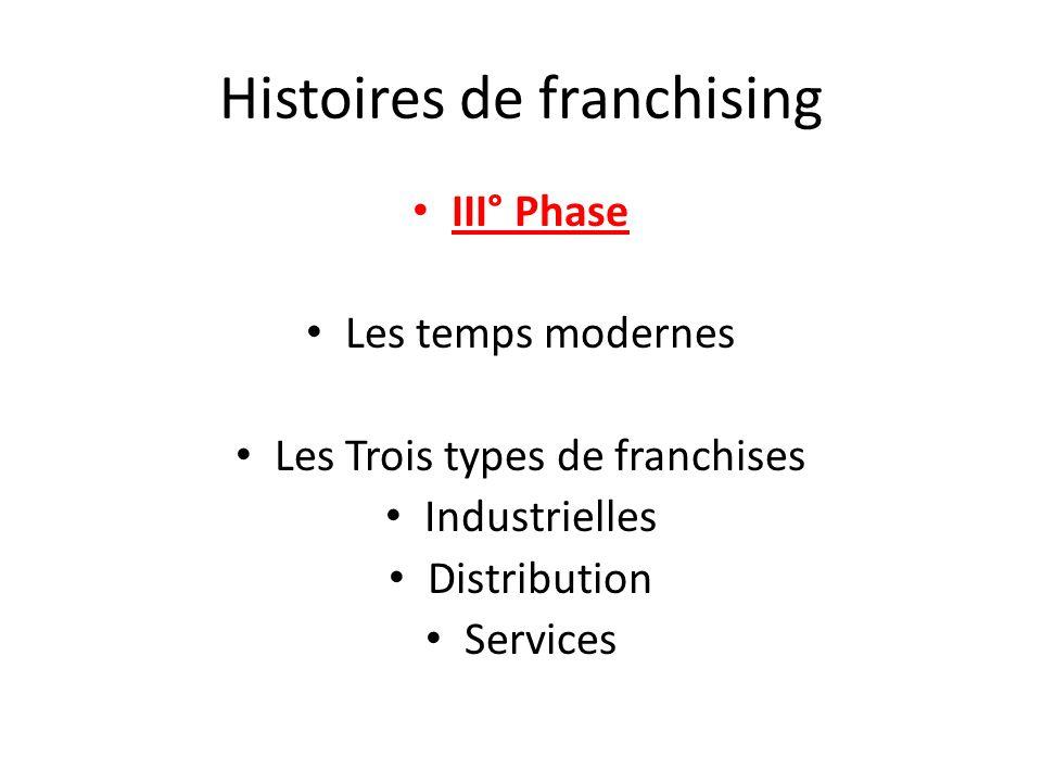 Histoires de franchising III° Phase Les temps modernes Les Trois types de franchises Industrielles Distribution Services