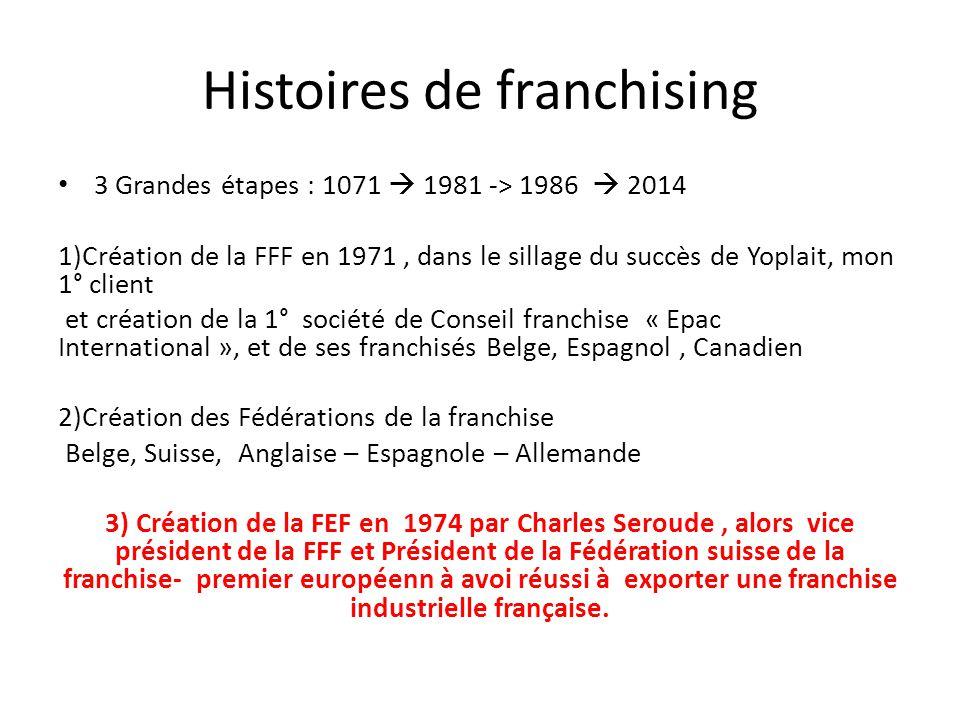 Histoires de franchising 3 Grandes étapes : 1071  1981 -> 1986  2014 1)Création de la FFF en 1971, dans le sillage du succès de Yoplait, mon 1° clie