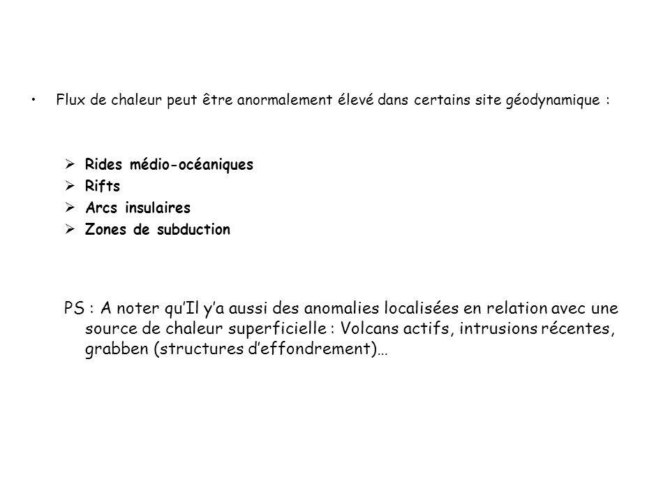 DEUX MODES DE TRANSFERT DE LA CHALEUR 1- Par Conduction : la chaleur passe d un corps à un autre, par contact.