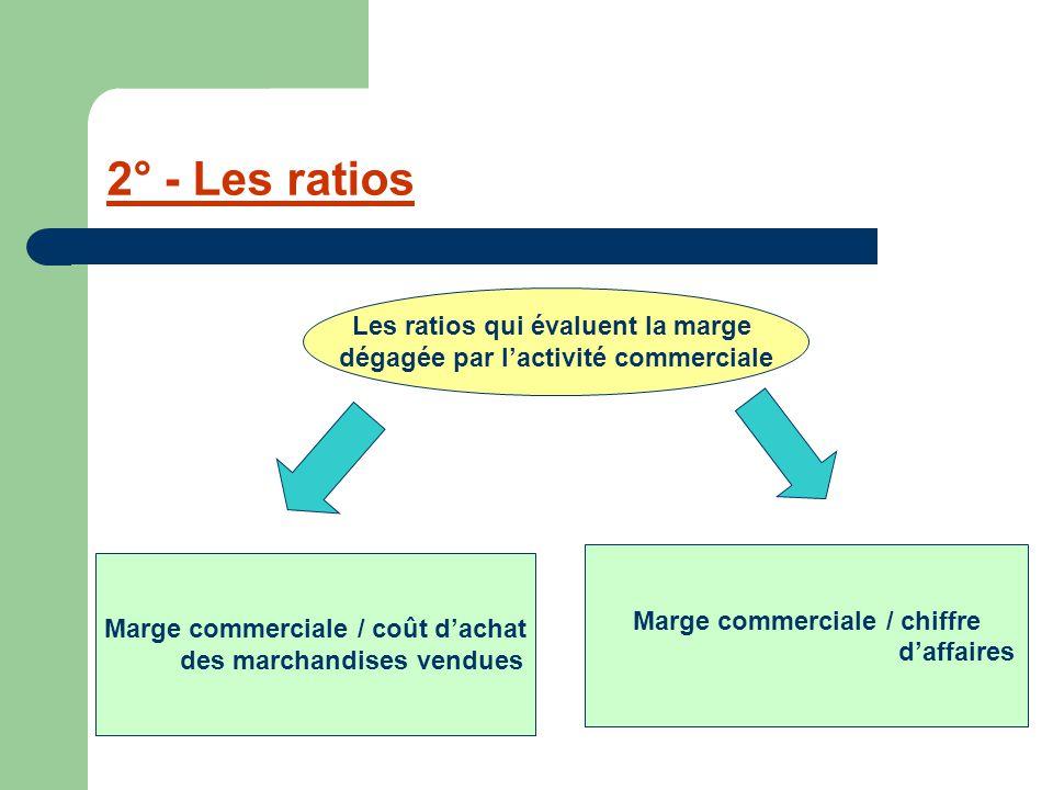 2° - Les ratios Les ratios qui évaluent la marge dégagée par l'activité commerciale Marge commerciale / coût d'achat des marchandises vendues Marge co