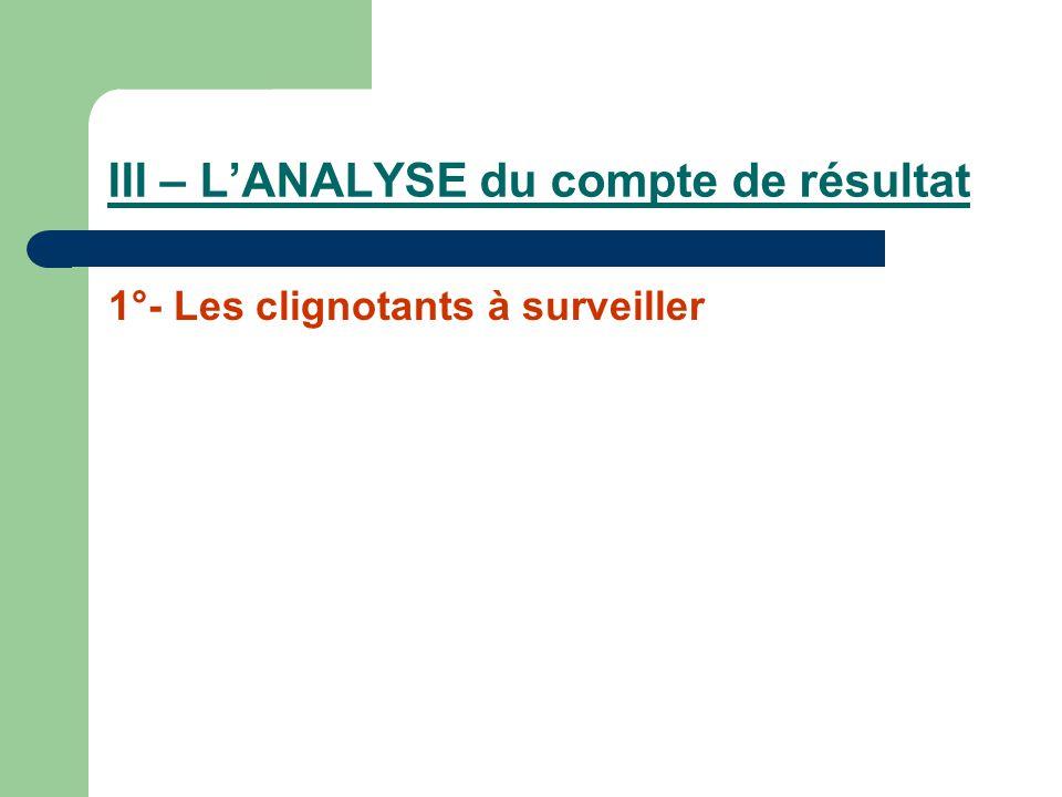 III – L'ANALYSE du compte de résultat 1°- Les clignotants à surveiller