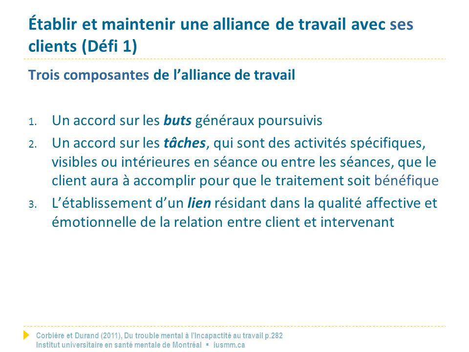 Corbière et Durand (2011), Du trouble mental à l'Incapactité au travail p.282 Institut universitaire en santé mentale de Montréal ▪ iusmm.ca Établir e
