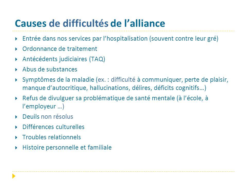 Causes de difficultés de l'alliance  Entrée dans nos services par l'hospitalisation (souvent contre leur gré)  Ordonnance de traitement  Antécédent