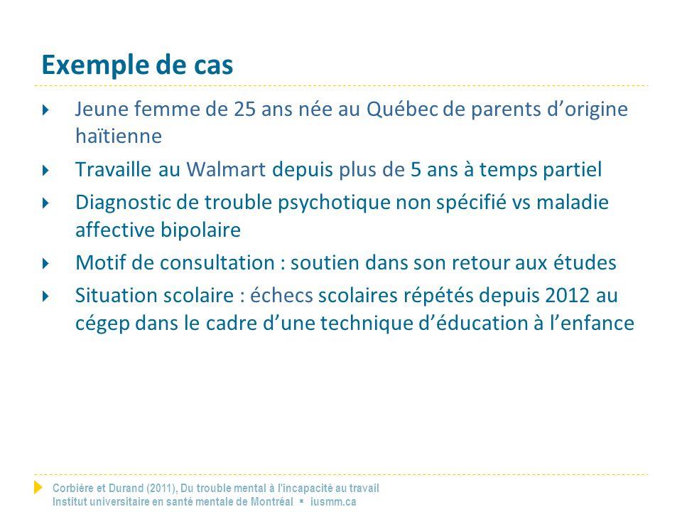 Corbière et Durand (2011), Du trouble mental à l'incapacité au travail Institut universitaire en santé mentale de Montréal ▪ iusmm.ca Exemple de cas 