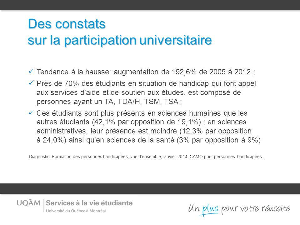 Des constats sur la participation universitaire Tendance à la hausse: augmentation de 192,6% de 2005 à 2012 ; Près de 70% des étudiants en situation d