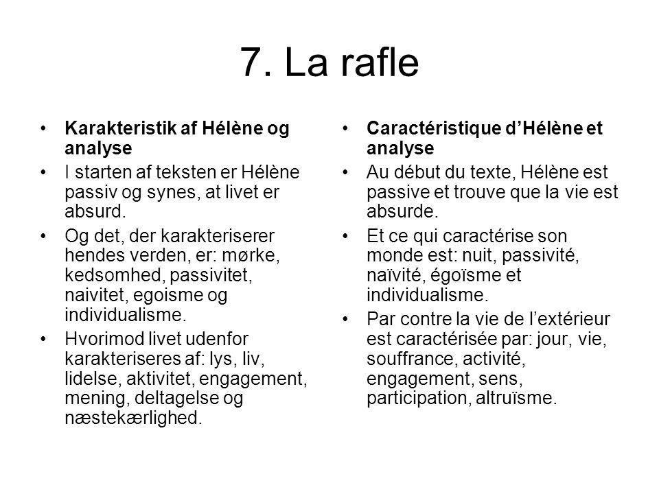 7. La rafle Karakteristik af Hélène og analyse I starten af teksten er Hélène passiv og synes, at livet er absurd. Og det, der karakteriserer hendes v