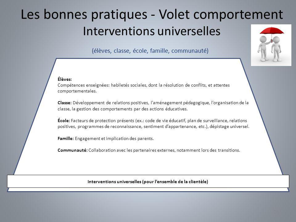 Les bonnes pratiques - Volet comportement Interventions universelles Interventions universelles (pour l'ensemble de la clientèle) Élèves: Compétences