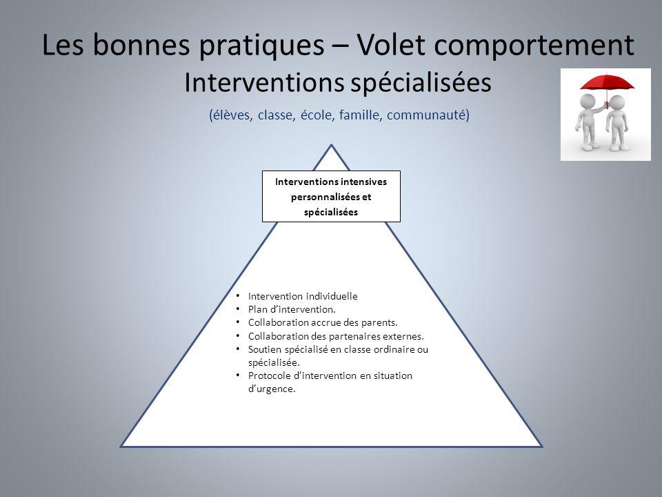 Les bonnes pratiques – Volet comportement Interventions spécialisées Interventions intensives personnalisées et spécialisées Intervention individuelle