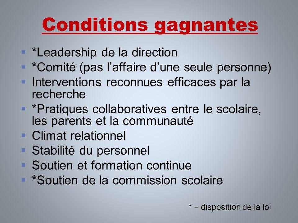 Conditions gagnantes  *Leadership de la direction  *Comité (pas l'affaire d'une seule personne)  Interventions reconnues efficaces par la recherche