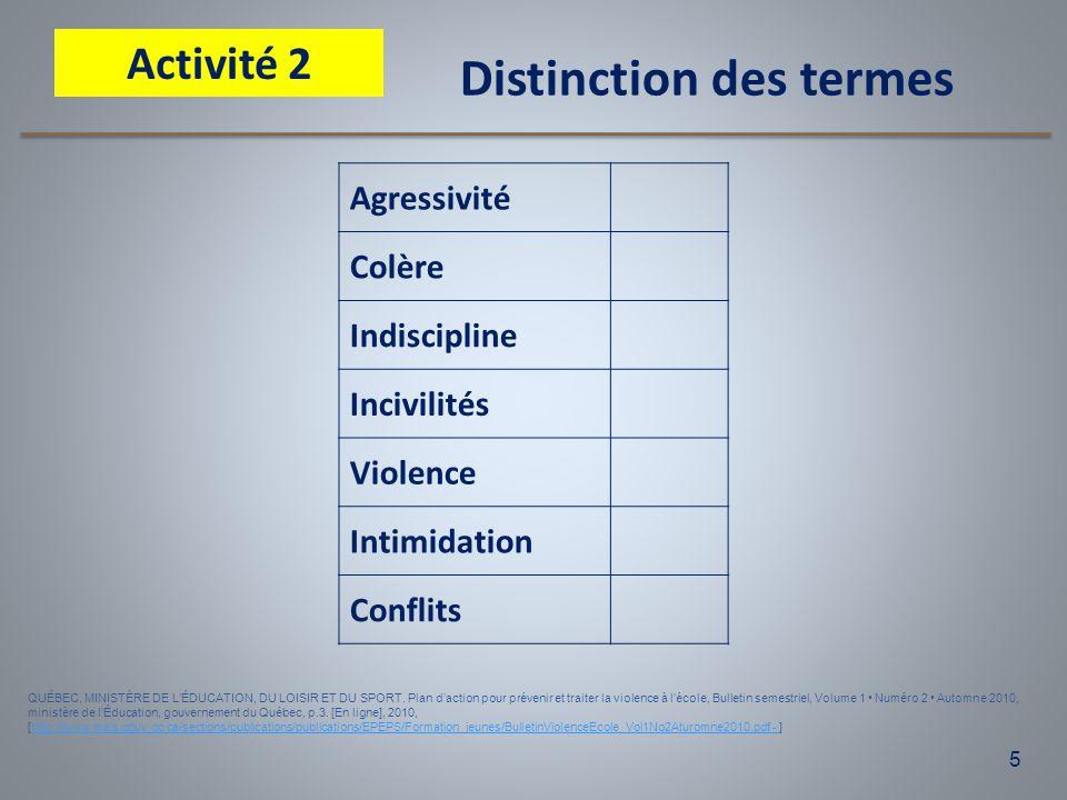 5 Activité 2 QUÉBEC, MINISTÈRE DE L'ÉDUCATION, DU LOISIR ET DU SPORT. Plan d'action pour prévenir et traiter la violence à l'école, Bulletin semestrie
