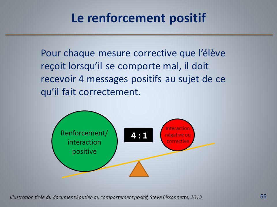 55 Pour chaque mesure corrective que l'élève reçoit lorsqu'il se comporte mal, il doit recevoir 4 messages positifs au sujet de ce qu'il fait correcte