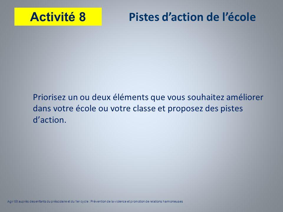 Agir tôt auprès des enfants du préscolaire et du 1er cycle : Prévention de la violence et promotion de relations harmonieuses Activité 8 Pistes d'acti